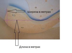 Как высчитать погонный метр